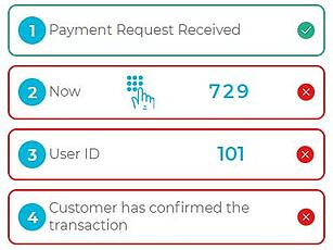 SVT Inbound - transaction page steps
