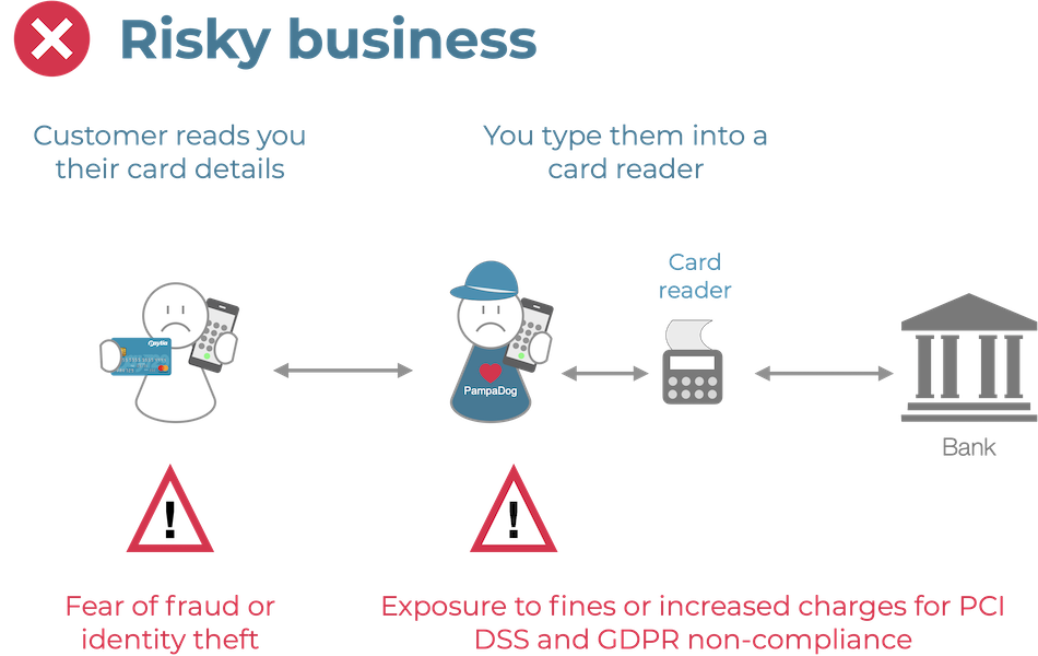 risky business secure payments by keyphone