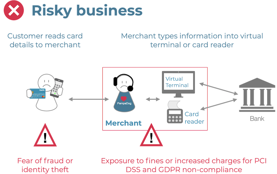 risky business secure payments by phone-1
