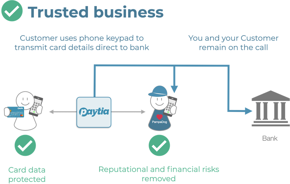 trusted business secure payments by keyphone